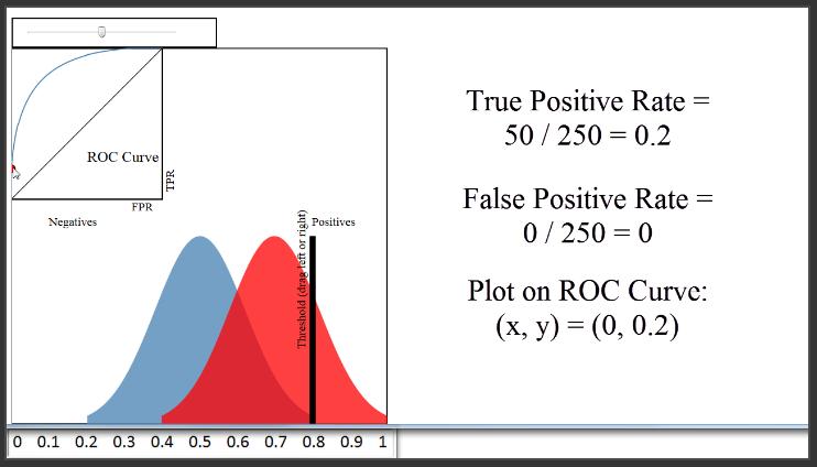 ROC image 8
