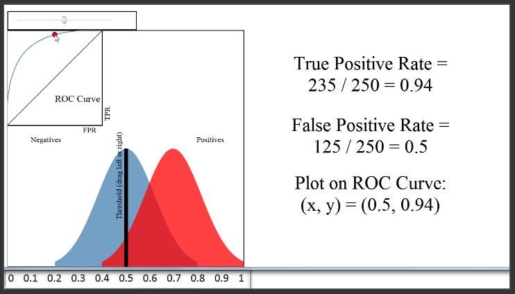 ROC image 9