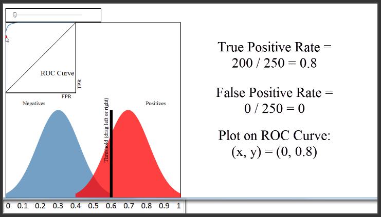 ROC image 10
