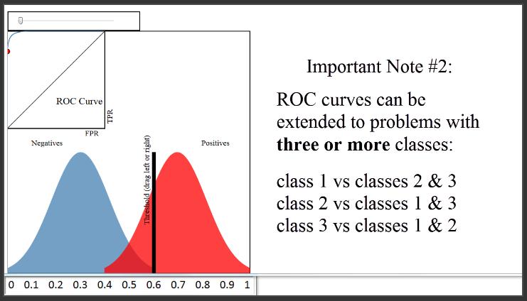 ROC image 15